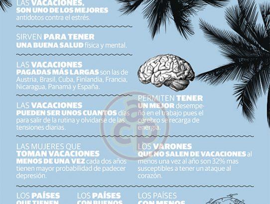 La importancia de las vacaciones