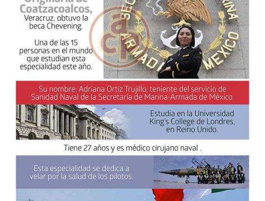 ORGULLOSAMENTE DE COATZACOALCOS