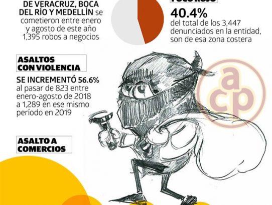 LOS COMERCIANTES SIGUEN SUFRIENDO