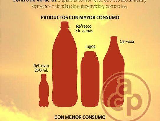 Refrescos de 250 ml, los más vendidos