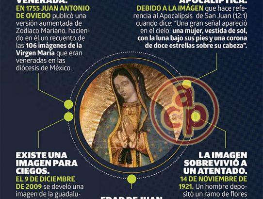 ¿Sabías esto de la Morenita?