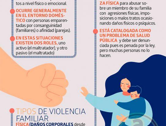 El delito que más se comete en Coatzacoalcos